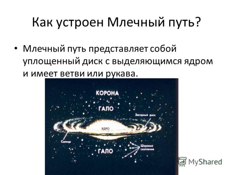 Как устроен Млечный путь? Млечный путь представляет собой уплощенный диск с выделяющимся ядром и имеет ветви или рукава.
