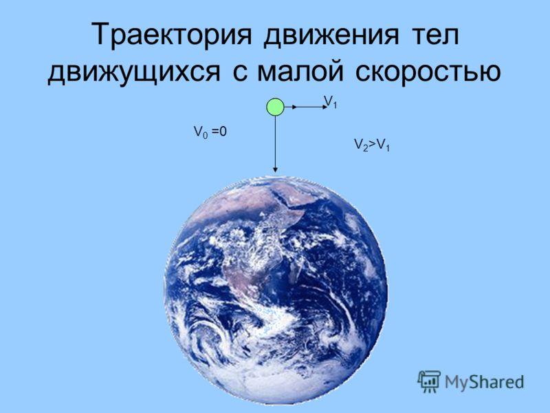 Траектория движения тел движущихся с малой скоростью V 0 =0 V1V1 V 2 >V 1