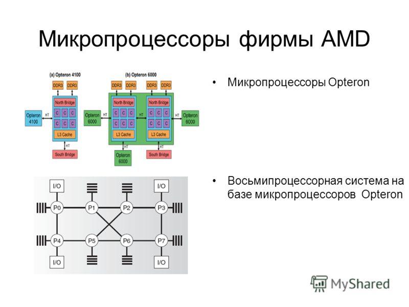 Микропроцессоры фирмы AMD Микропроцессоры Opteron Восьмипроцессорная система на базе микропроцессоров Opteron