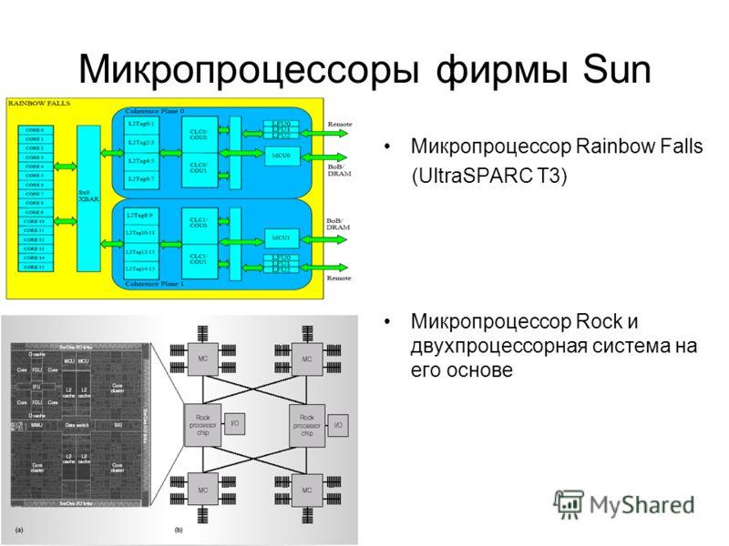 Микропроцессоры фирмы Sun Микропроцессор Rainbow Falls (UltraSPARC T3) Микропроцессор Rock и двухпроцессорная система на его основе