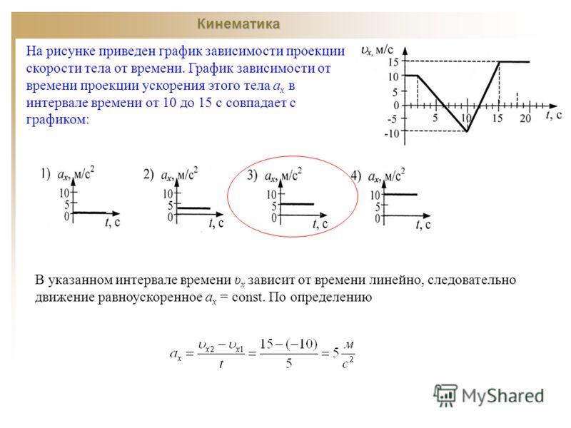 Кинематика На рисунке приведен график зависимости проекции скорости тела от времени. График зависимости от времени проекции ускорения этого тела а х в интервале времени от 10 до 15 с совпадает с графиком: В указанном интервале времени υ х зависит от