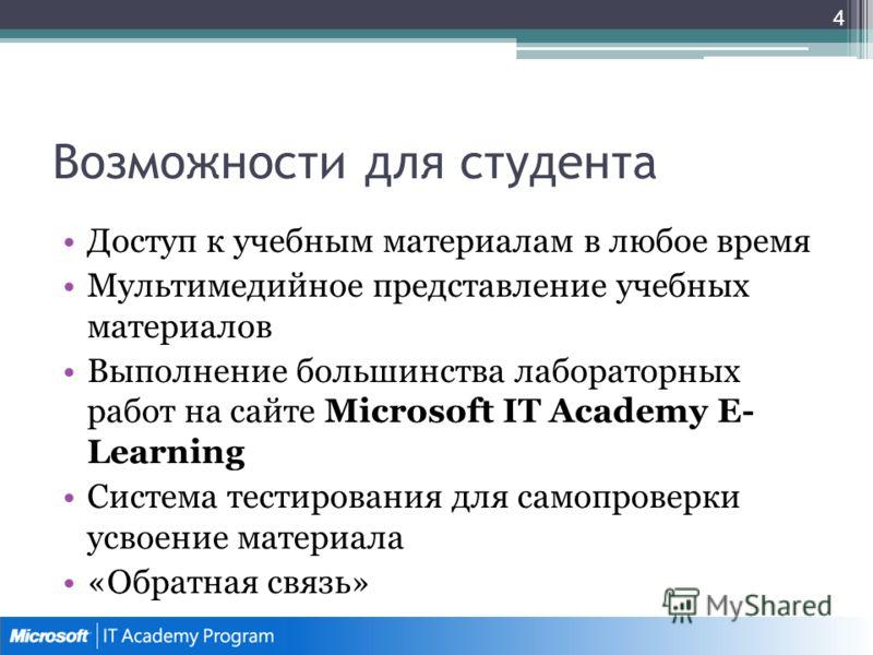 Возможности для студента Доступ к учебным материалам в любое время Мультимедийное представление учебных материалов Выполнение большинства лабораторных работ на сайте Microsoft IT Academy E- Learning Система тестирования для самопроверки усвоение мате
