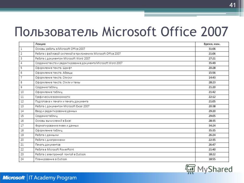 Пользователь Microsoft Office 2007 41 ЛекцияВремя, мин. 1Основы работы в Microsoft Office 200731:06 2Работа с файловой системой в приложениях Microsoft Office 200721:06 3Работа с документом Microsoft Word 200727:21 4Создание текста и редактирование д