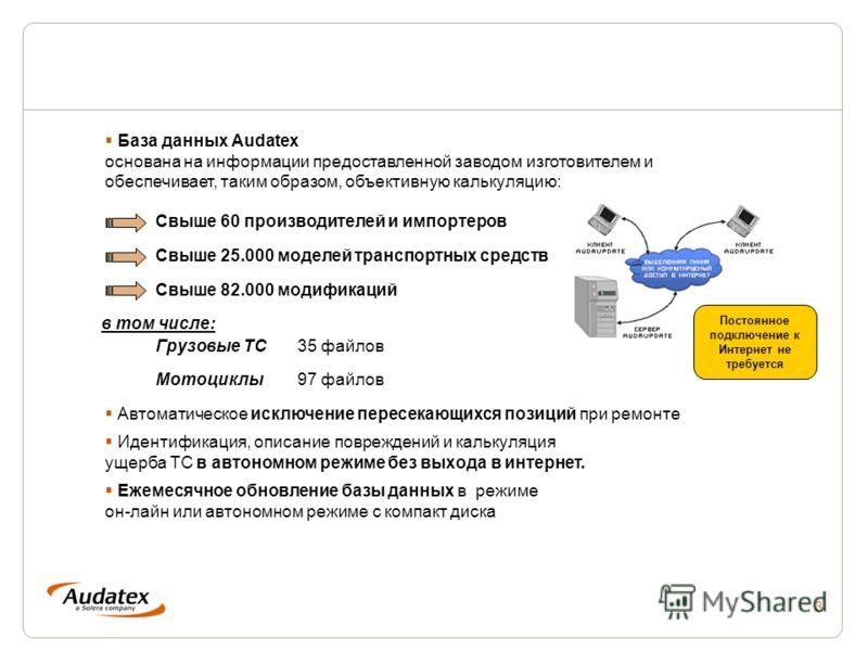3 База данных Audatex основана на информации предоставленной заводом изготовителем и обеспечивает, таким образом, объективную калькуляцию: Свыше 60 производителей и импортеров Свыше 25.000 моделей транспортных средств Свыше 82.000 модификаций Грузовы