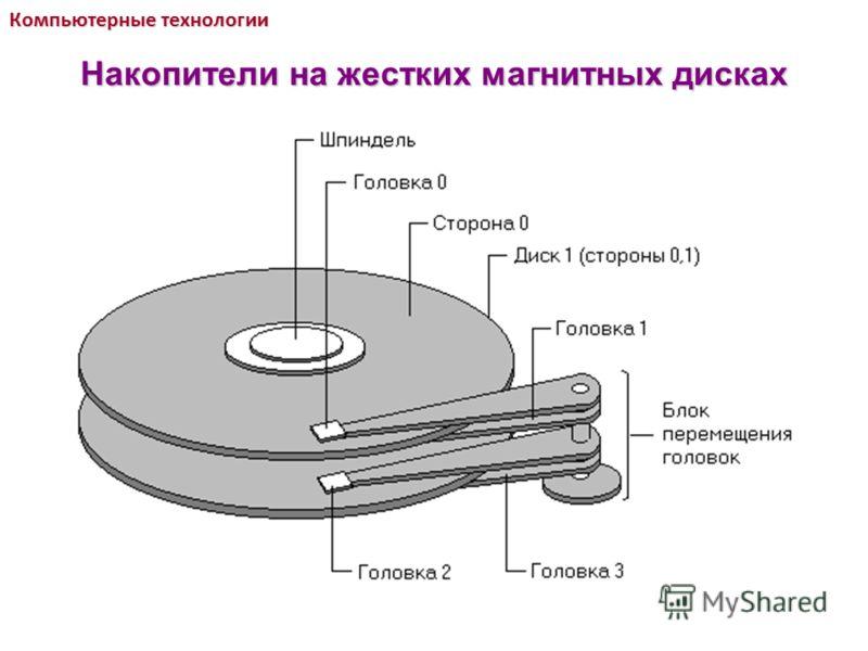 Компьютерные технологии Накопители на жестких магнитных дисках