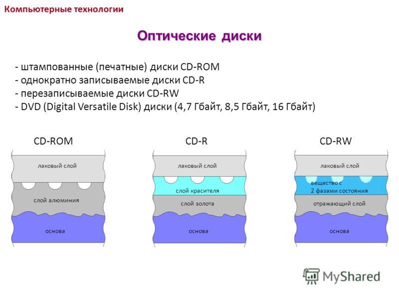 - штампованные (печатные) диски CD-ROM - однократно записываемые диски CD-R - перезаписываемые диски CD-RW - DVD (Digital Versatile Disk) диски (4,7 Гбайт, 8,5 Гбайт, 16 Гбайт) CD-ROMCD-RCD-RW лаковый слой основа слой алюминия слой золотаотражающий с