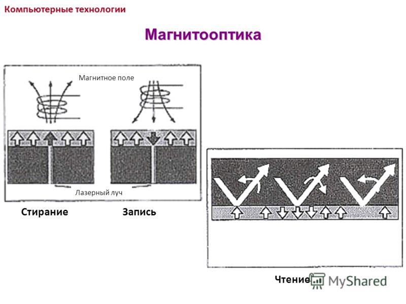 Компьютерные технологии Магнитооптика Магнитное поле Лазерный луч СтираниеЗапись Чтение