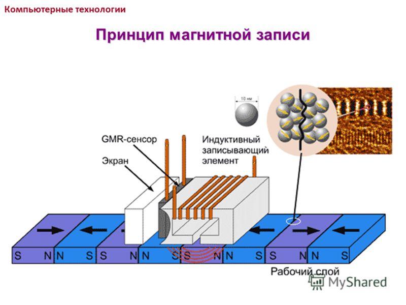 Компьютерные технологии Принцип магнитной записи