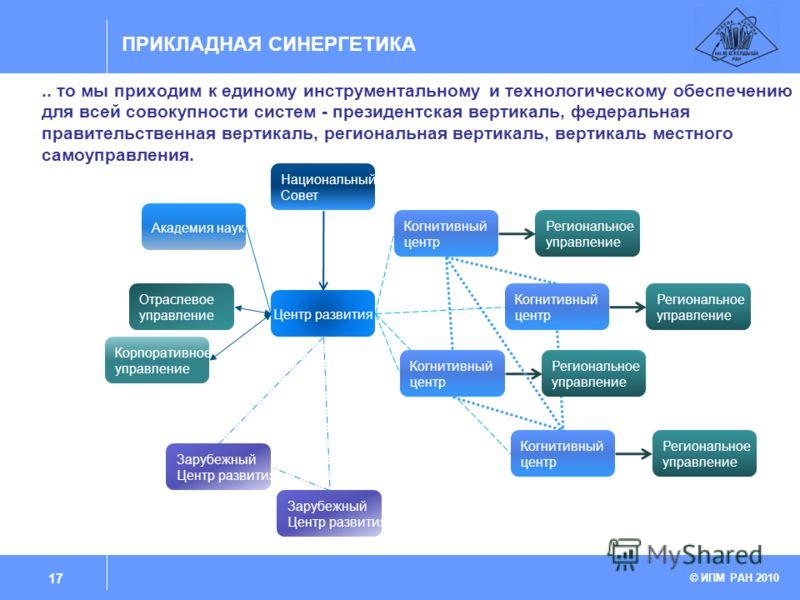 ПРИКЛАДНАЯ СИНЕРГЕТИКА © ИПМ РАН 2010 17.. то мы приходим к единому инструментальному и технологическому обеспечению для всей совокупности систем - президентская вертикаль, федеральная правительственная вертикаль, региональная вертикаль, вертикаль ме