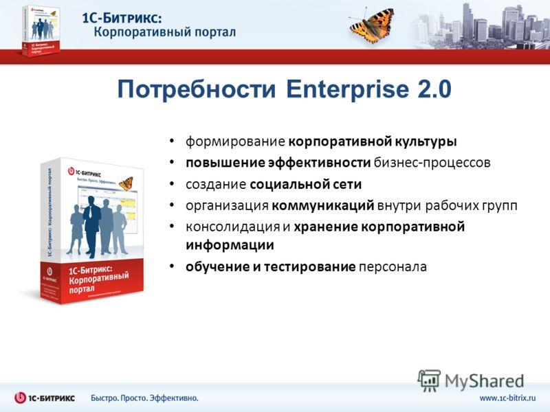 Потребности Enterprise 2.0 формирование корпоративной культуры повышение эффективности бизнес-процессов создание социальной сети организация коммуникаций внутри рабочих групп консолидация и хранение корпоративной информации обучение и тестирование пе