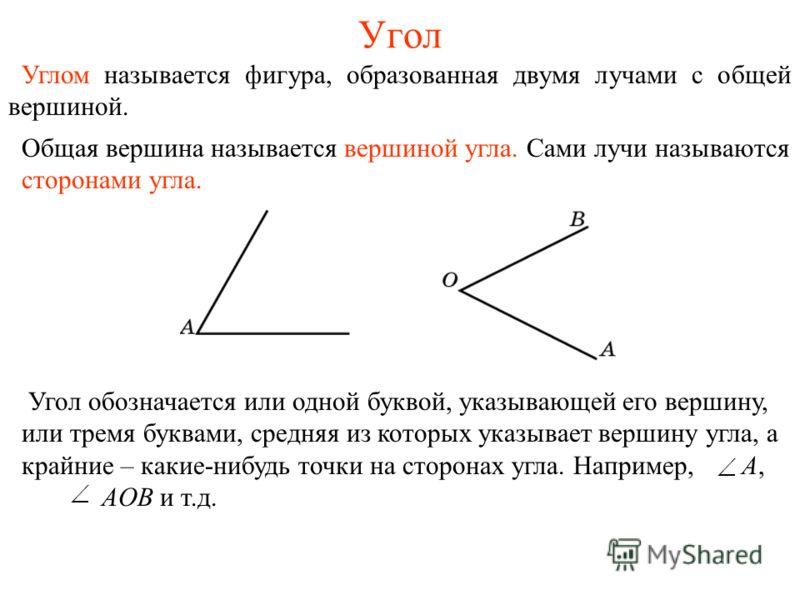 Угол Общая вершина называется вершиной угла. Сами лучи называются сторонами угла. Углом называется фигура, образованная двумя лучами с общей вершиной. Угол обозначается или одной буквой, указывающей его вершину, или тремя буквами, средняя из которых