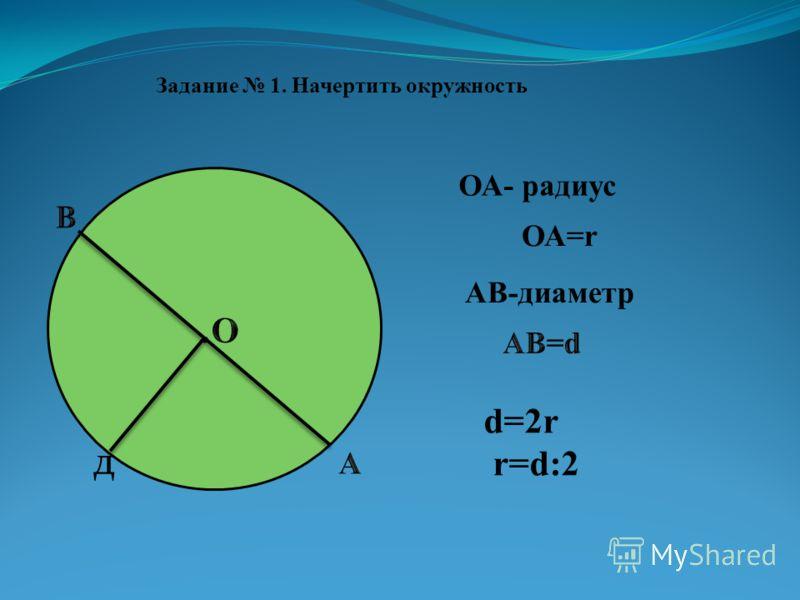 Задание 1. Начертить окружность ОА- радиус АВ-диаметр ОА=r d=2r r=d:2 д