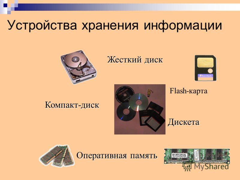 Устройства обработки информации процессор материнская плата видеоплата звуковая плата