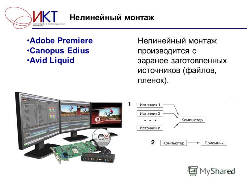 13 Нелинейный монтаж Нелинейный монтаж производится с заранее заготовленных источников (файлов, пленок). Adobe Premiere Canopus Edius Avid Liquid