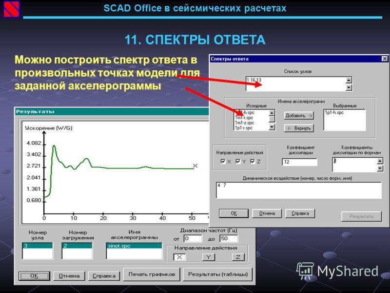 SCAD Office в сейсмических расчетах 11. СПЕКТРЫ ОТВЕТА Можно построить спектр ответа в произвольных точках модели для заданной акселерограммы