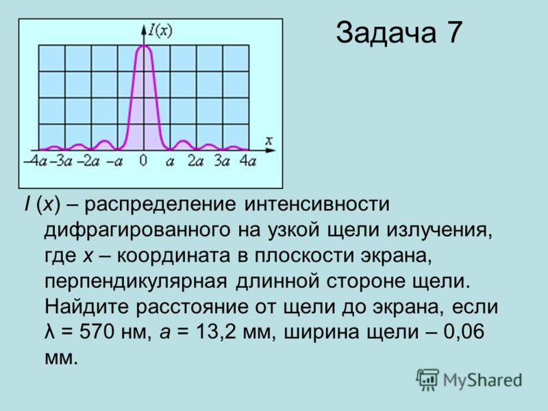 Задача 7 I (x) – распределение интенсивности дифрагированного на узкой щели излучения, где x – координата в плоскости экрана, перпендикулярная длинной стороне щели. Найдите расстояние от щели до экрана, если λ = 570 нм, a = 13,2 мм, ширина щели – 0,0