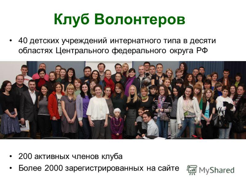 Клуб Волонтеров 40 детских учреждений интернатного типа в десяти областях Центрального федерального округа РФ 200 активных членов клуба Более 2000 зарегистрированных на сайте