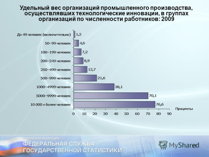 17 Удельный вес организаций промышленного производства, осуществлявших технологические инновации, в группах организаций по численности работников: 2009