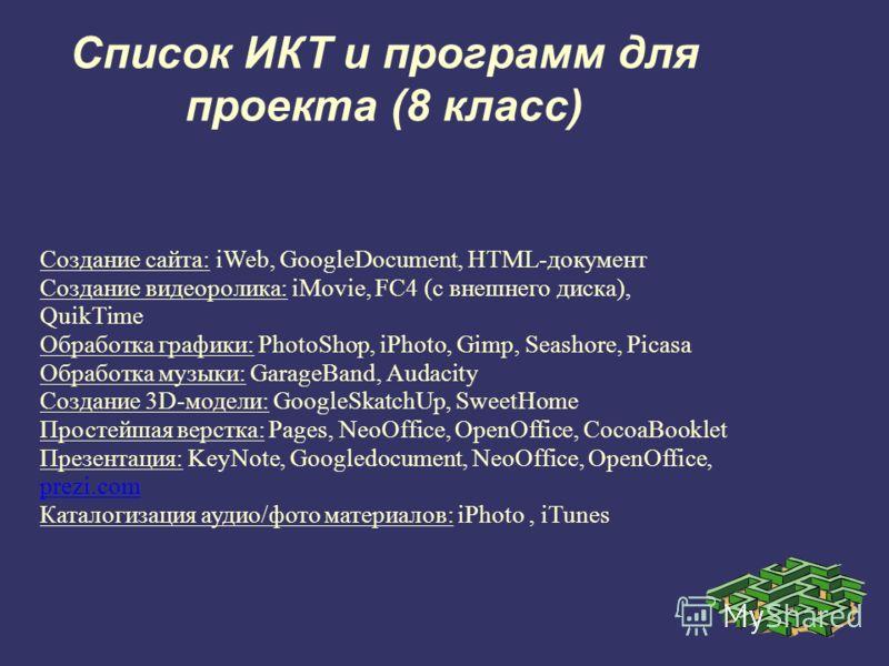 Список ИКТ и программ для проекта (8 класс) Создание сайта: iWeb, GoogleDocument, HTML-документ Создание видеоролика: iMovie, FC4 (с внешнего диска), QuikTime Обработка графики: PhotoShop, iPhoto, Gimp, Seashore, Picasa Обработка музыки: GarageBand,