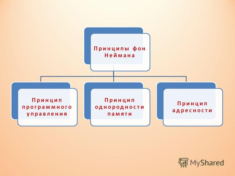 Принципы фон Неймана Принцип программного управления Принцип однородности памяти Принцип адресности