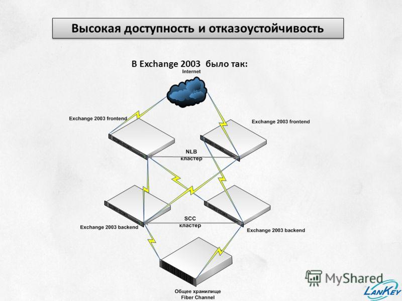 Высокая доступность и отказоустойчивость В Exchange 2003 было так: