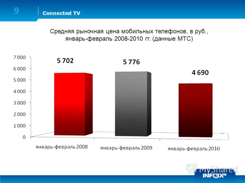 Connected TV 9 Средняя рыночная цена мобильных телефонов, в руб., январь-февраль 2008-2010 гг. (данные МТС)