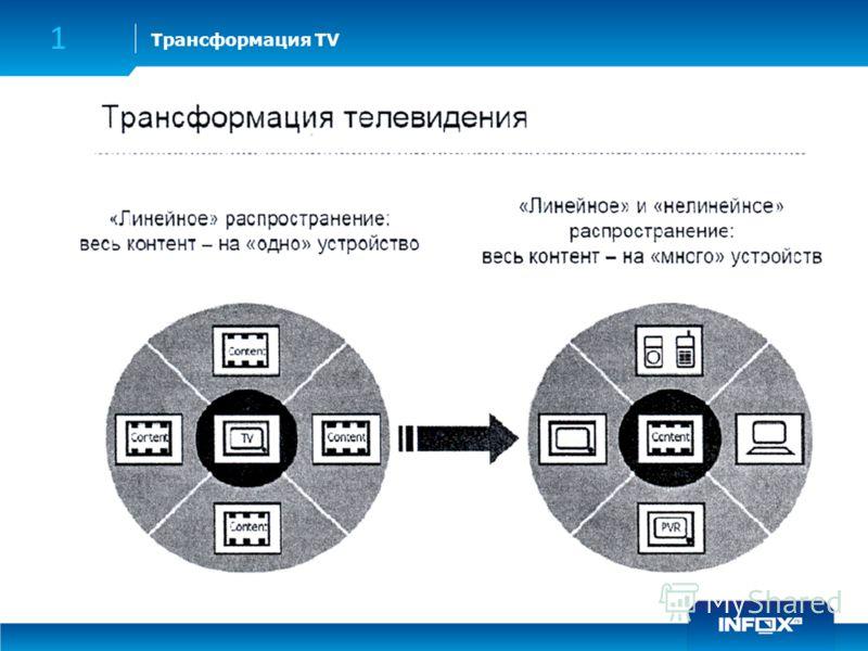 Трансформация TV 1