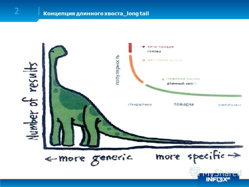 Концепция длинного хвоста_long tail 2