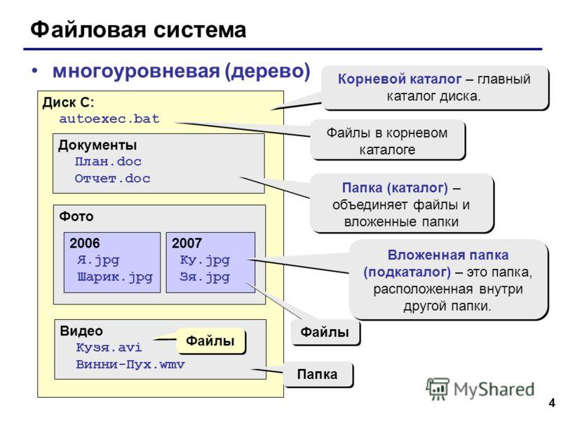 4 Файловая система многоуровневая (дерево) Диск C: autoexec.bat Документы План.doc Отчет.doc Фото Видео Кузя.avi Винни-Пух.wmv 2006 Я.jpg Шарик.jpg 2007 Ку.jpg Зя.jpg Корневой каталог – главный каталог диска. Вложенная папка (подкаталог) – это папка,