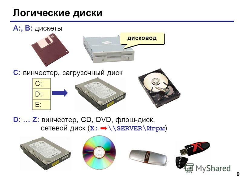 9 Логические диски A:, B: дискеты C: винчестер, загрузочный диск D: … Z: винчестер, CD, DVD, флэш-диск, сетевой диск ( X: \\SERVER\Игры ) дисковод C: D: E: