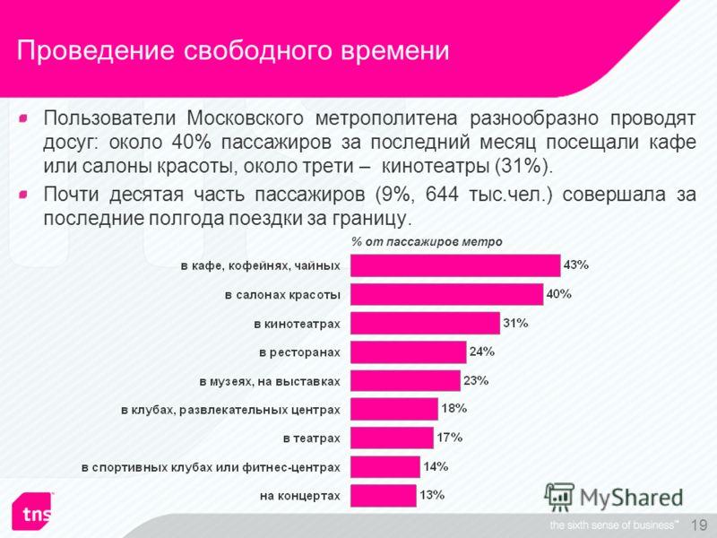 19 Проведение свободного времени Пользователи Московского метрополитена разнообразно проводят досуг: около 40% пассажиров за последний месяц посещали кафе или салоны красоты, около трети – кинотеатры (31%). Почти десятая часть пассажиров (9%, 644 тыс