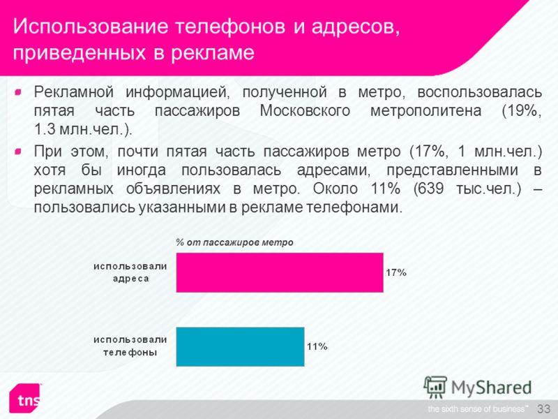 33 Использование телефонов и адресов, приведенных в рекламе % от пассажиров метро Рекламной информацией, полученной в метро, воспользовалась пятая часть пассажиров Московского метрополитена (19%, 1.3 млн.чел.). При этом, почти пятая часть пассажиров