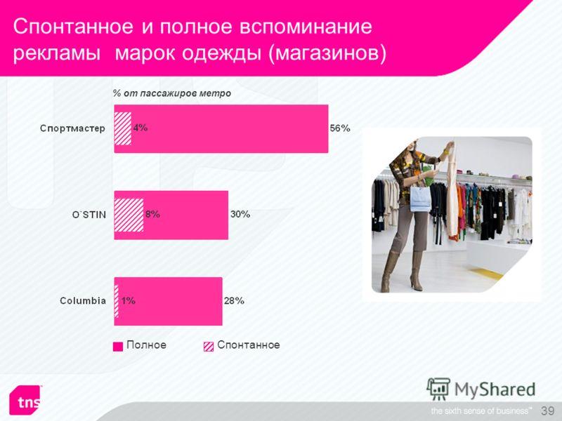 39 % от пассажиров метро ПолноеСпонтанное Спонтанное и полное вспоминание рекламы марок одежды (магазинов)