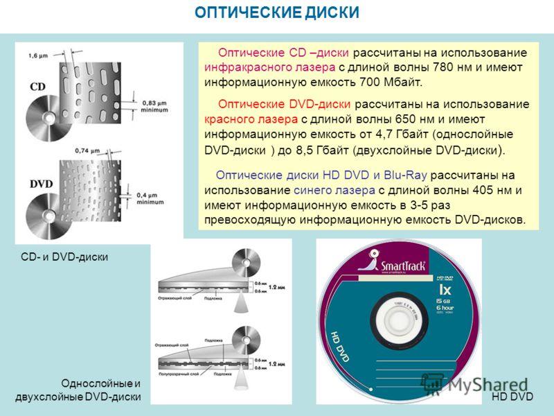 ОПТИЧЕСКИЕ ДИСКИ CD- и DVD-диски Оптические CD –диски рассчитаны на использование инфракрасного лазера с длиной волны 780 нм и имеют информационную емкость 700 Мбайт. Оптические DVD-диски рассчитаны на использование красного лазера с длиной волны 650