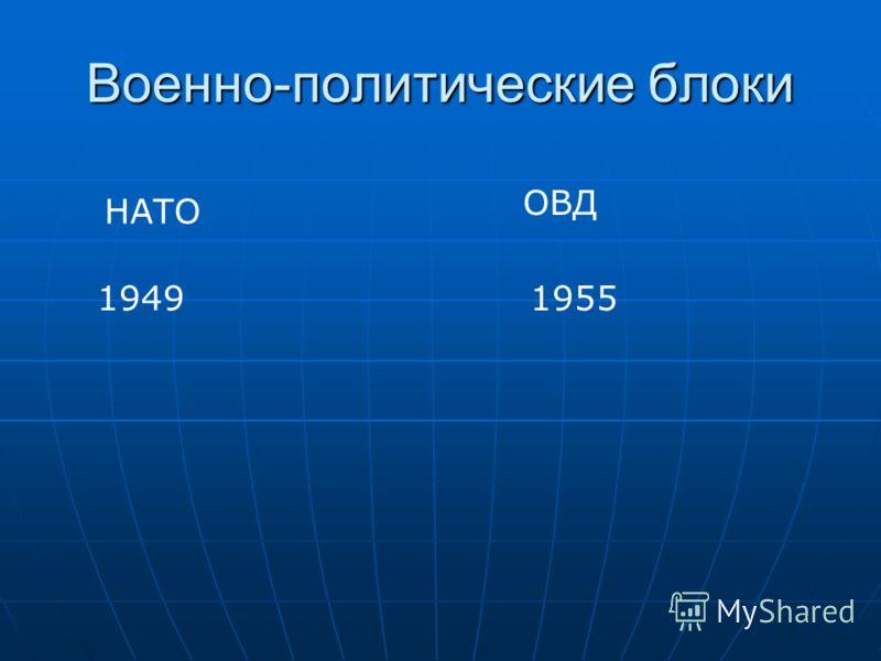 Военно-политические блоки НАТО ОВД 19491955