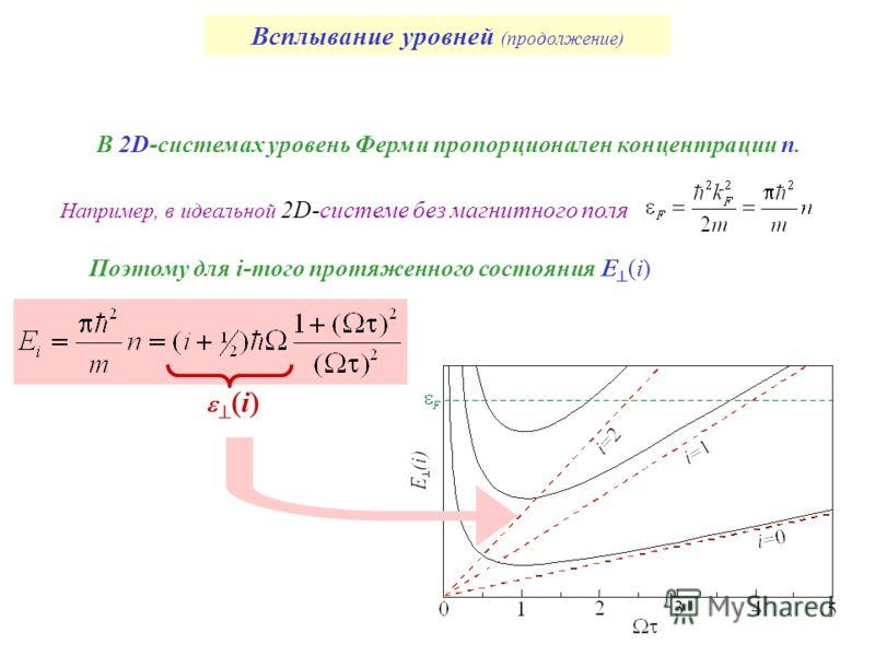 В 2D-системах уровень Ферми пропорционален концентрации n. Всплывание уровней (продолжение) Поэтому для i-того протяженного состояния (i) Например, в идеальной 2D-системе без магнитного поля i