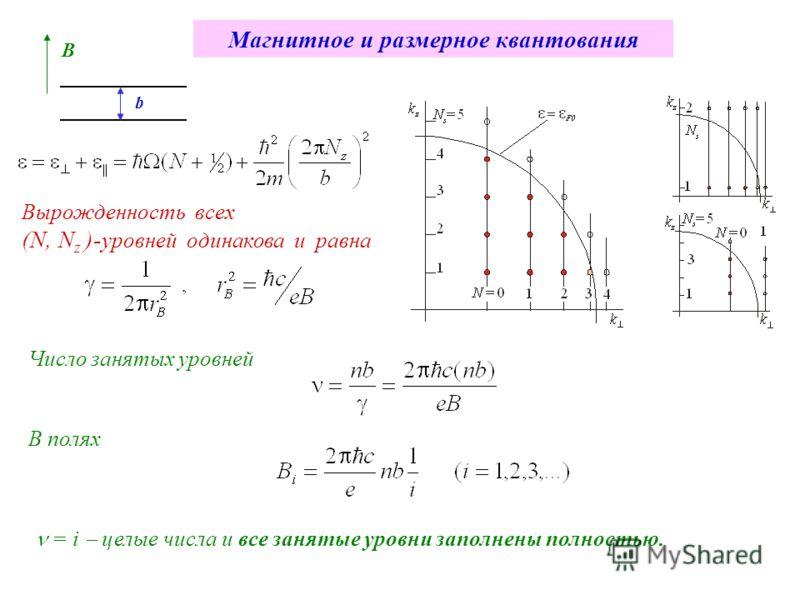 Магнитное и размерное квантования b B Вырожденность всех (N, N z )- уровней одинакова и равна Число занятых уровней В полях = i целые числа и все занятые уровни заполнены полностью.