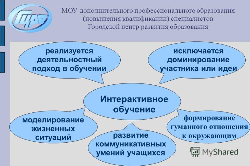 МОУ дополнительного профессионального образования (повышения квалификации) специалистов Городской центр развития образования Интерактивное обучение реализуется деятельностный подход в обучении исключается доминирование участника или идеи моделировани