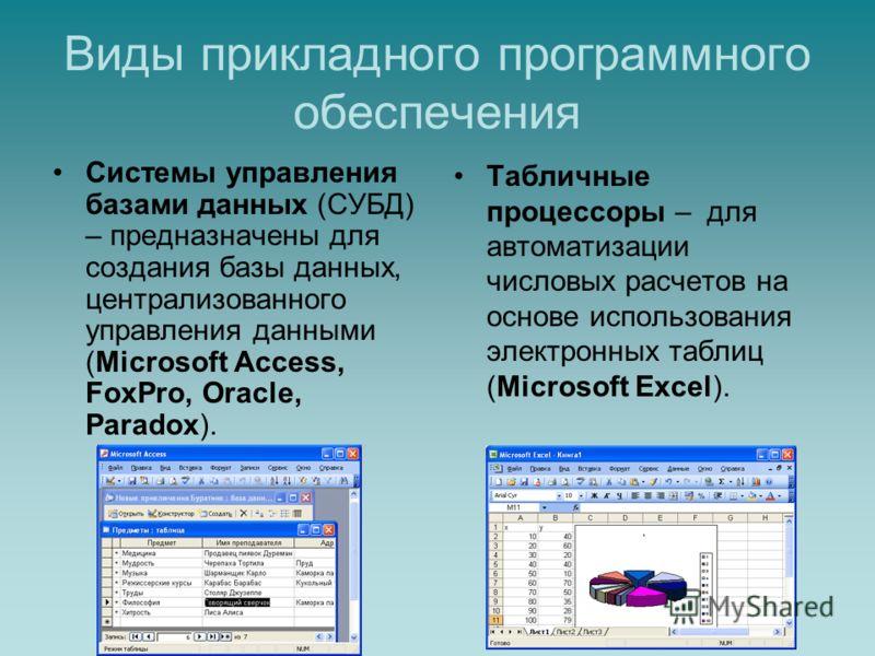Виды прикладного программного обеспечения Системы управления базами данных (СУБД) – предназначены для создания базы данных, централизованного управления данными (Microsoft Access, FoxPro, Oracle, Paradox). Табличные процессоры – для автоматизации чис