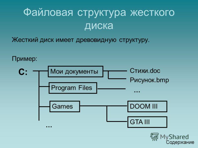 Файловая структура жесткого диска Жесткий диск имеет древовидную структуру. Пример: Содержание С:С: Мои документы Program Files Games Стихи.doc Рисунок.bmp … DOOM III GTA III …