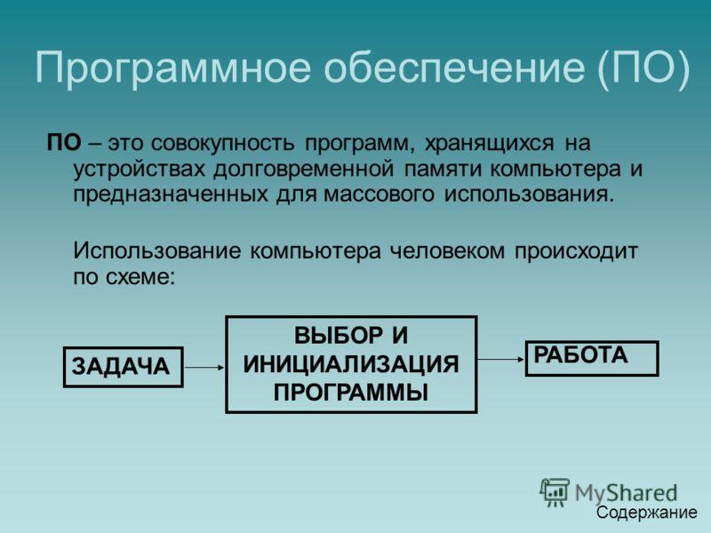 Программное обеспечение (ПО) ПО – это совокупность программ, хранящихся на устройствах долговременной памяти компьютера и предназначенных для массового использования. Использование компьютера человеком происходит по схеме: ЗАДАЧА ВЫБОР И ИНИЦИАЛИЗАЦИ
