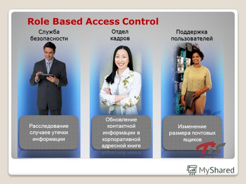 Role Based Access Control Служба безопасности Отдел кадров Поддержка пользователей