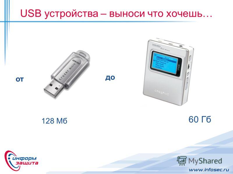 USB устройства – выноси что хочешь… 128 Мб 60 Гб от до