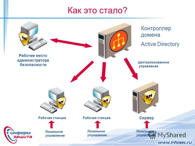 Как это стало? Контроллер домена Active Directory Рабочее место администратора безопасности Рабочая станция Сервер Централизованное управление Локальное управление Локальное управление Локальное управление