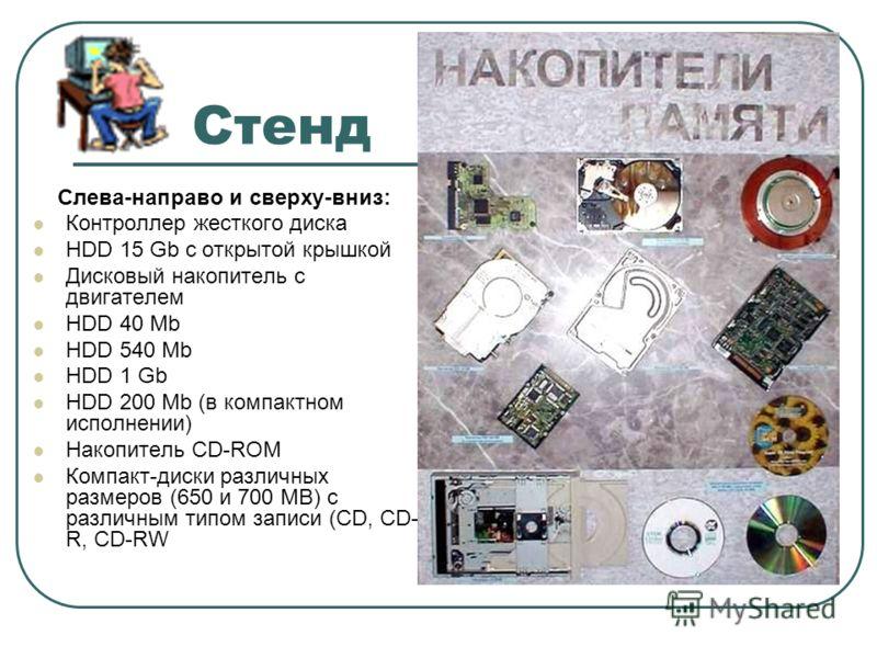 Стенд Слева-направо и сверху-вниз: Контроллер жесткого диска HDD 15 Gb с открытой крышкой Дисковый накопитель с двигателем HDD 40 Mb HDD 540 Mb HDD 1 Gb HDD 200 Mb (в компактном исполнении) Накопитель CD-ROM Компакт-диски различных размеров (650 и 70