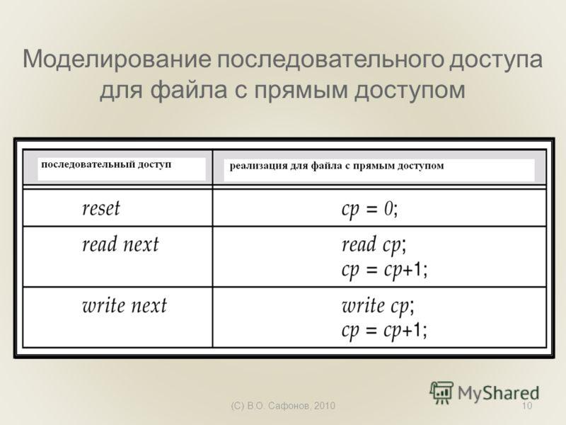 (C) В.О. Сафонов, 201010 Моделирование последовательного доступа для файла с прямым доступом