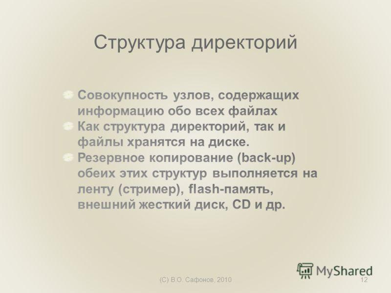 (C) В.О. Сафонов, 201012 Структура директорий