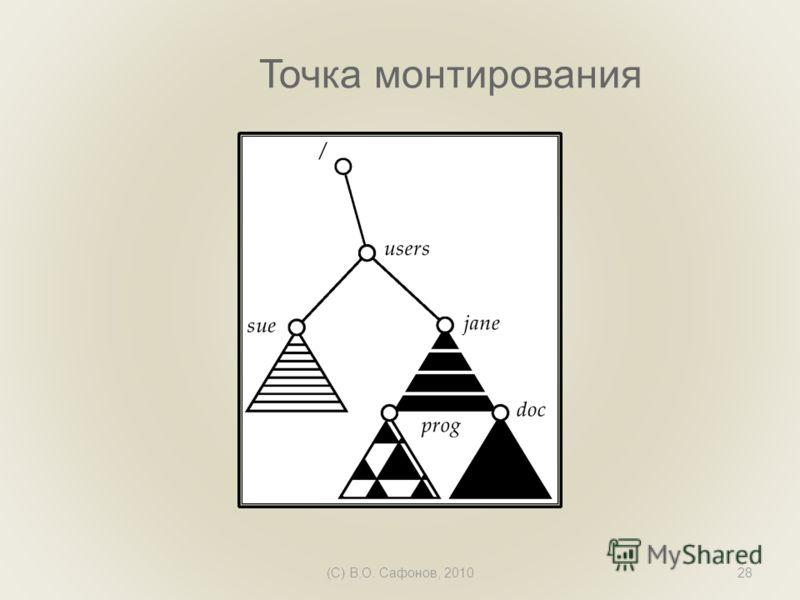 (C) В.О. Сафонов, 201028 Точка монтирования