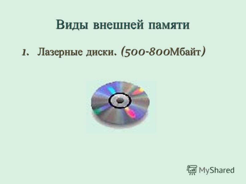 Виды внешней памяти 1. Лазерные диски. (500-800 Мбайт )