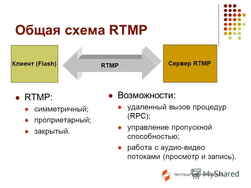 НетСтрим (http://netstream.ru/) Общая схема RTMP RTMP: симметричный; проприетарный; закрытый. Возможности: удаленный вызов процедур (RPC); управление пропускной способностью; работа с аудио-видео потоками (просмотр и запись). Клиент (Flash) Сервер RT